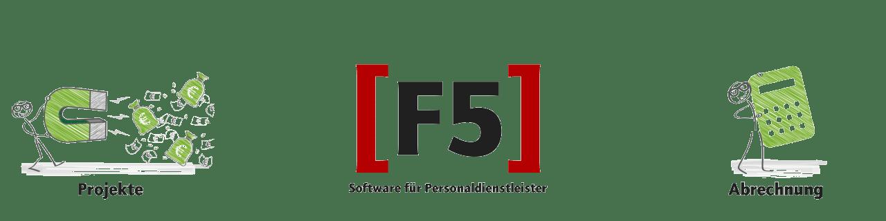 F5 Startbildschirm Slider Bild 2 Zeitarbeitssoftware