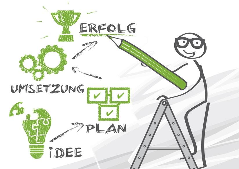 Individual Software zum Erfolg bringen - Personaleinsatzplanung